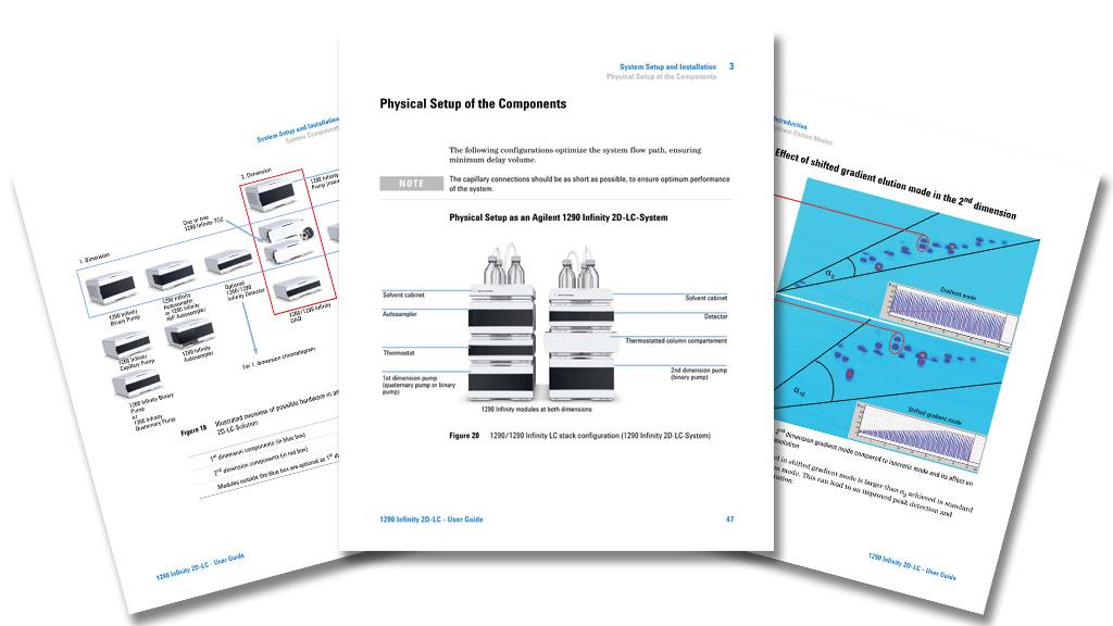 Agilent User Guide Innenseiten